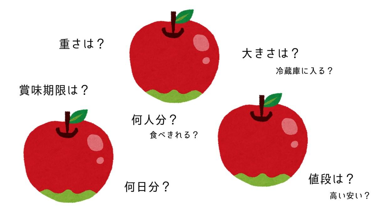 リンゴ3個の量感