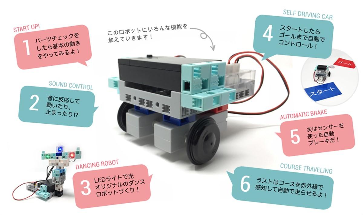 D-SCHOOL ロボットプログラミングコース